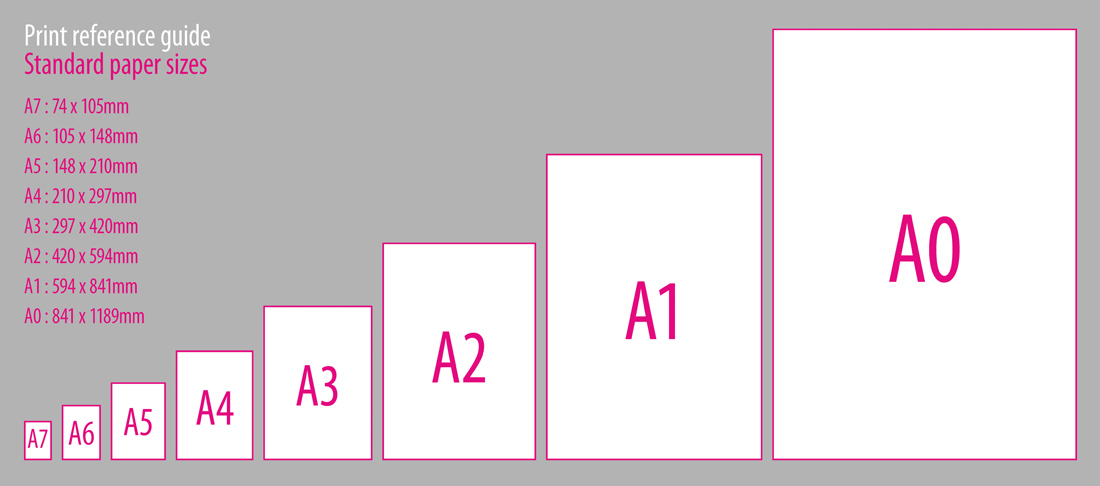 Vizability Print Reference Guide - Standard Paper Sizes